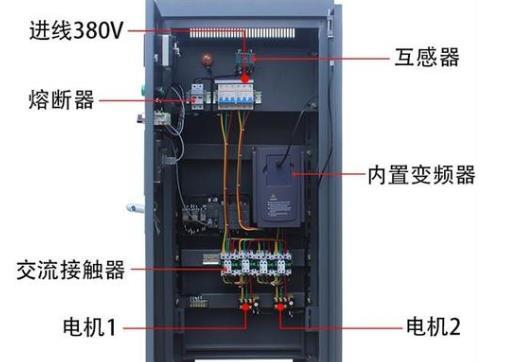 变频恒压供水控制柜工作原理.jpg